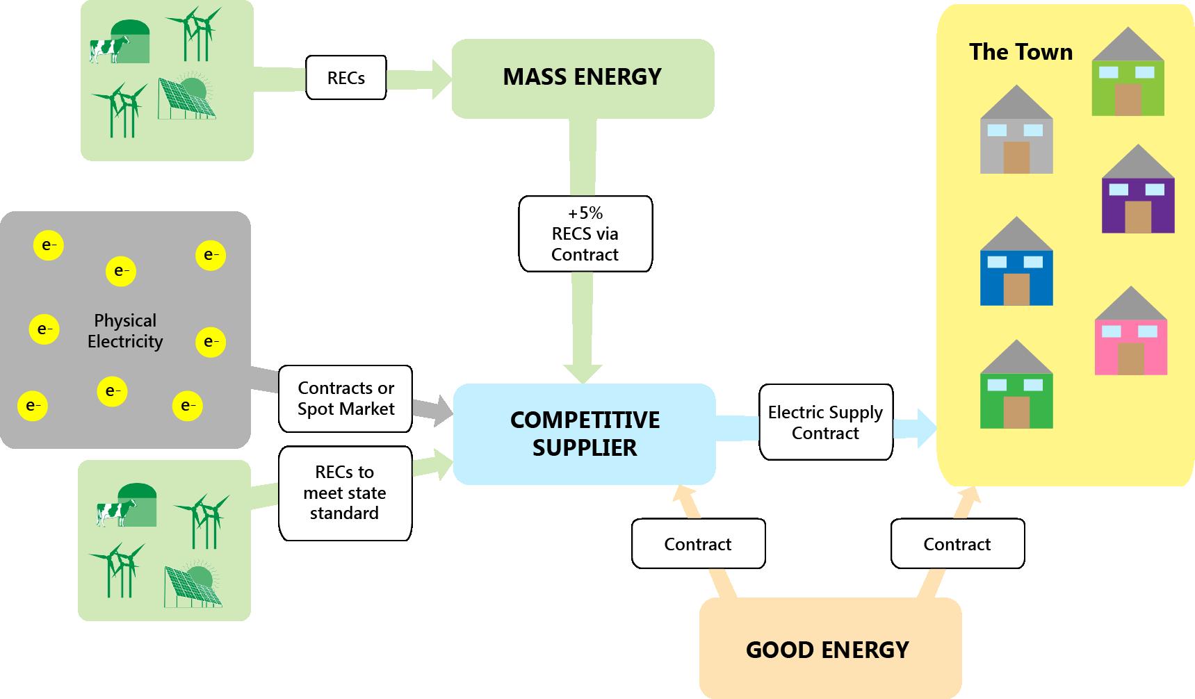 Muni Agg business Model-01.png